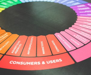 Marketing Color Wheel