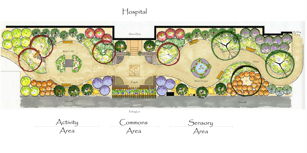 Superior North Memorial Hospital Healing Garden Plan. U201c