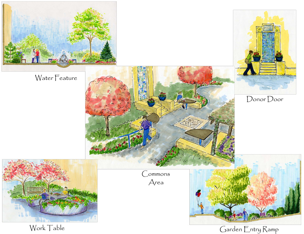 North Memorial Hospital Healing Garden Plan