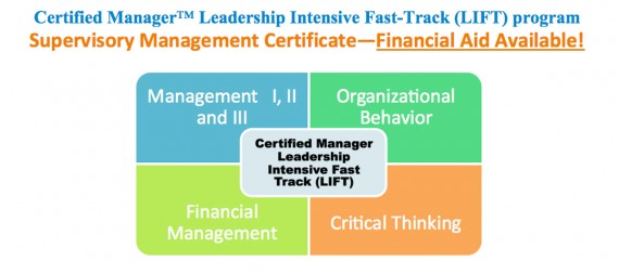 Certified Manager™ Leadership Intensive Fast-Track