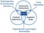 Diagram courtesy of IHCC