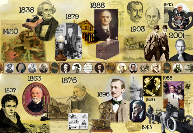 Famous Inventors and Their Inventions Timeline