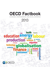 OECD Factbook 2013: Economic, Environmental and Social Statistics