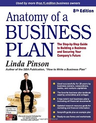 HD30.28 Anatomy of a Business Plan