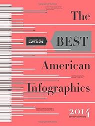 P93.5 Best American Infographics 2014