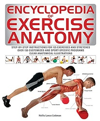 RA781 Encyclopedia of Exercise Anatomy