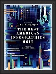 P93 Best American Infographics 2015