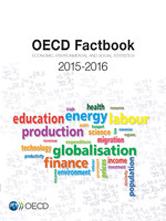 HC59.15 OECD Factbook
